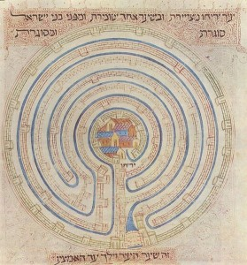 Image: Map of Jericho in 14c Farḥi Bible by Elisha ben Avraham Crescas (Public Domain)
