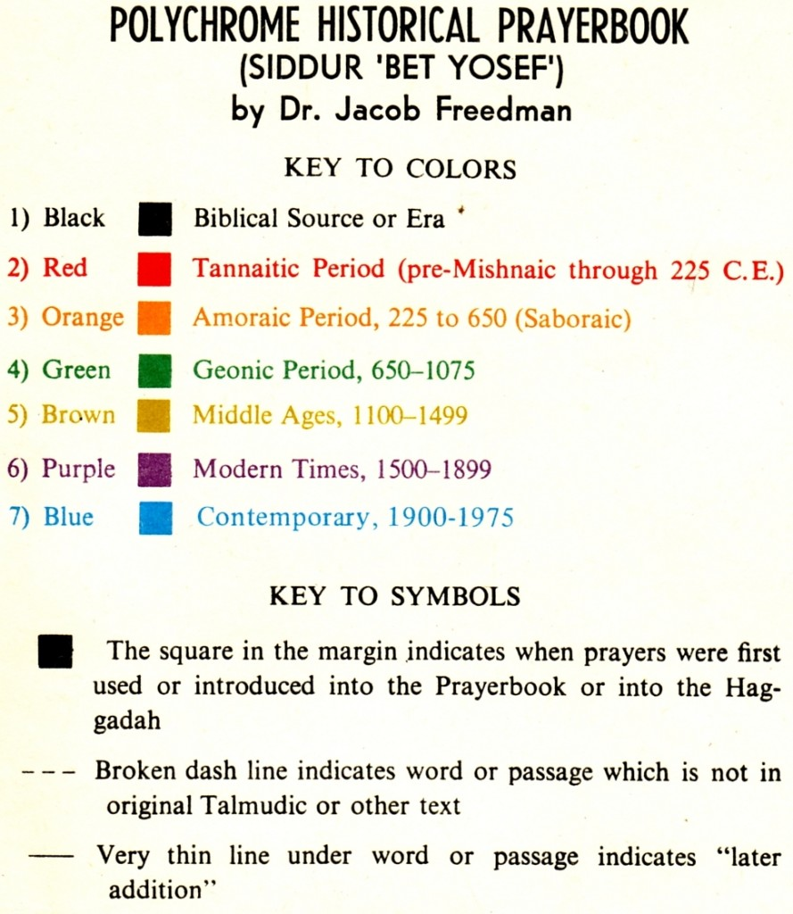 """""""Color-Coded Prayerbook Devised by Rabbi"""" (Martin Lauer, Springfield Republican 1972)"""