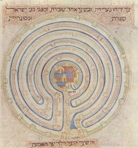 Image: Map of Jericho in 14c Farḥi Bible by Elisha ben Avraham Crescas (Public Domain)