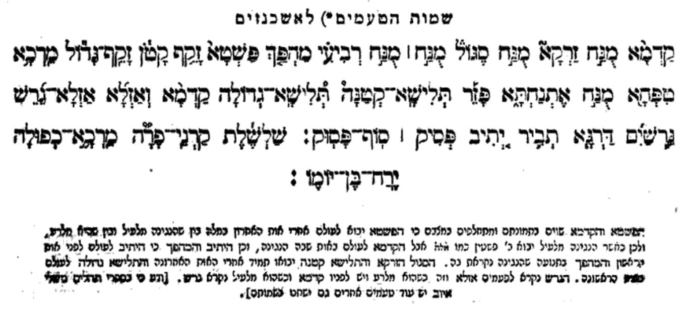 shemot-hateamim-leashkenazim