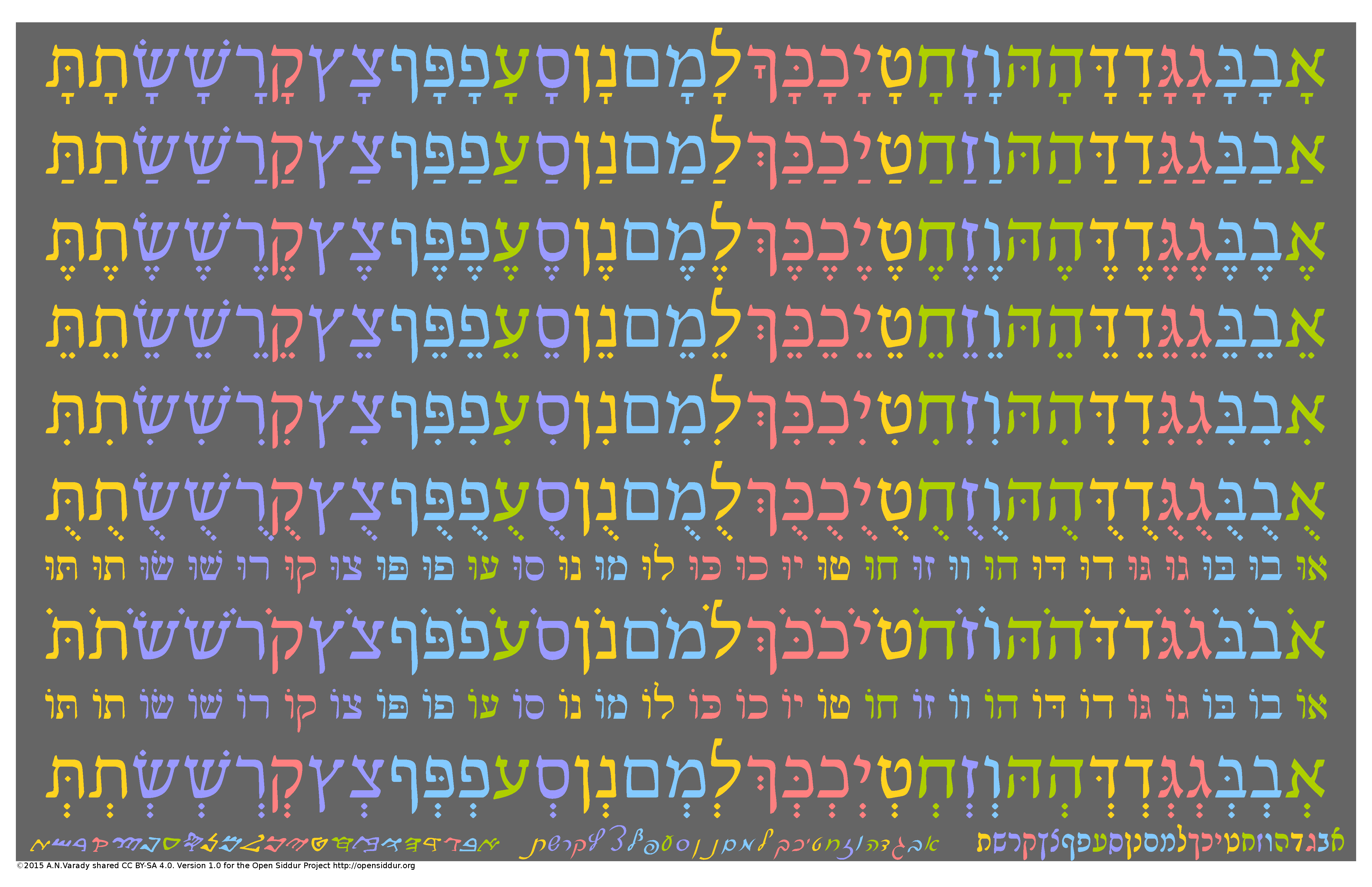 a periodic table of the hebrew aleph bet hebrew vowel pronunciation chart urtaz Image collections