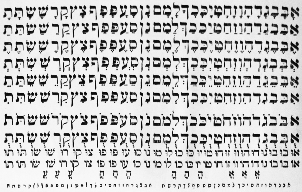 Pages from Siddur Torah Ohr (Schulzinger Bros. 1940)