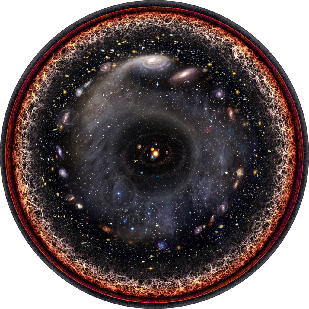 """Observable Universe Logarithmic Illustration"" by Pablo Carlos Budassi, a CC BY-SA licensed logarithmic scale conception of the observable universe with the Solar System at the center, inner and outer planets, Kuiper belt, Oort cloud, Alpha Centauri, Perseus Arm, Milky Way galaxy, Andromeda galaxy, nearby galaxies, Cosmic Web, Cosmic microwave radiation and Big Bang's invisible plasma on the edge."