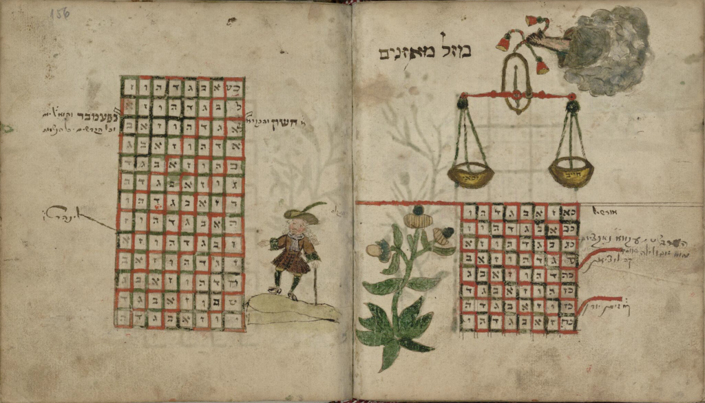 תחנה אמהות מן ראש חדש תשרי | Tkhine of the Matriarchs for the New Moon of Tishrei, by Seril Rappaport (ca. 18th century)