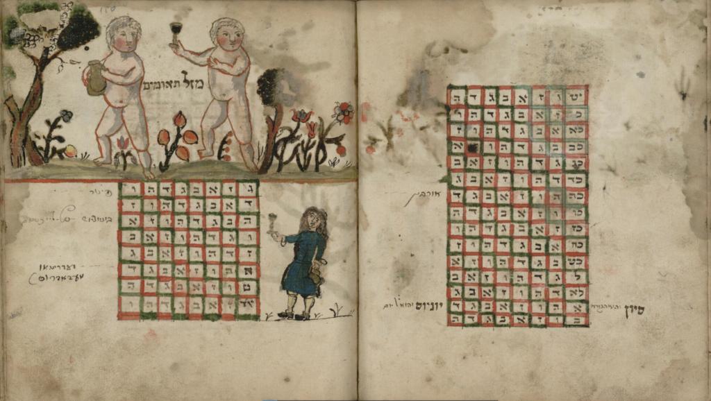 Mazal for Sivan - Twin/Te'omim(a/k/a Gemini)  from Sefer Evronot (Halberstadt 1716)  by Pinchas ben Avraham Halevi (SeGaL)