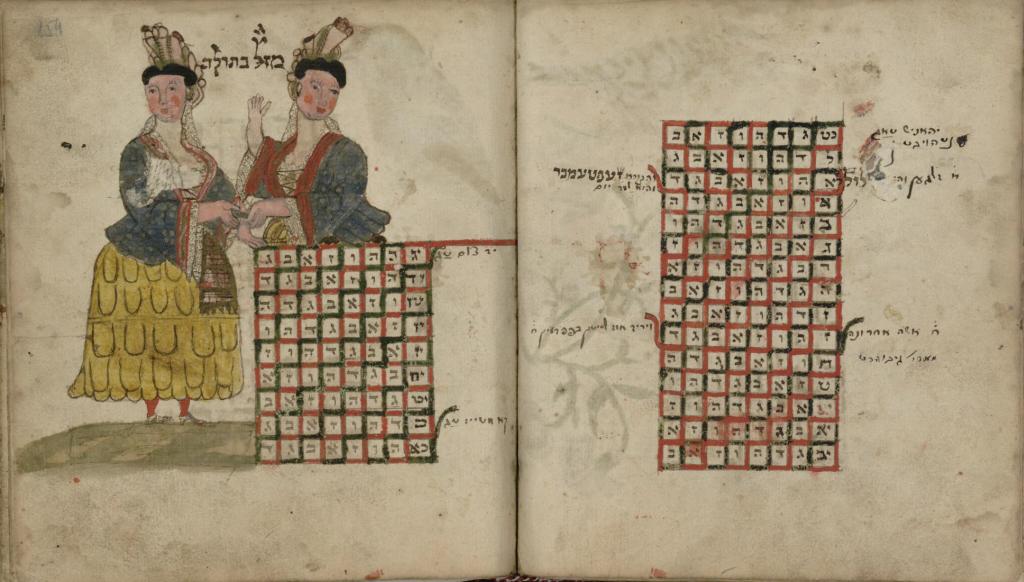 Sefer Evronot - p. 154 mazal betulah (Pinchas ben Avraham Halevi 1716)