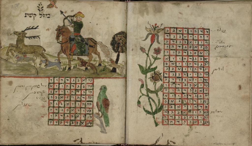 Mazal for Kislev (Keshet, a/k/a Sagittarius)  from Sefer Evronot (Halberstadt 1716)  by Pinchas ben Avraham Halevi (SeGaL)