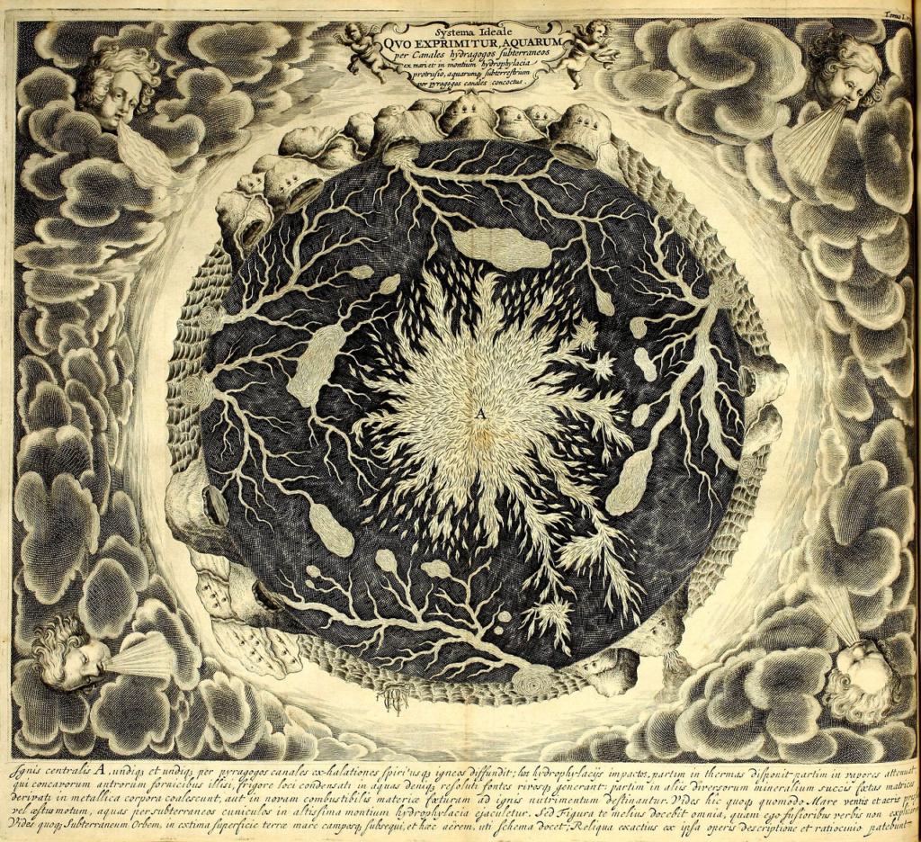 Mundus Subterraneus (Athanasius Kircher, 1602-1680),