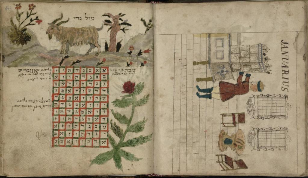 Mazal for Shevat - G'di, (a/k/a Copernicus)  from Sefer Evronot (Halberstadt 1716)  by Pinchas ben Avraham Halevi (SeGaL)