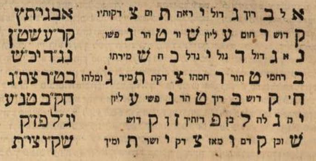 The piyyut, El Barukh from Shnei Luḥot Habrit (detail from page image, 1649 Amsterdam)