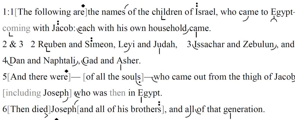 Detail of transtropilized translation of a portion of Parashat Shemot.