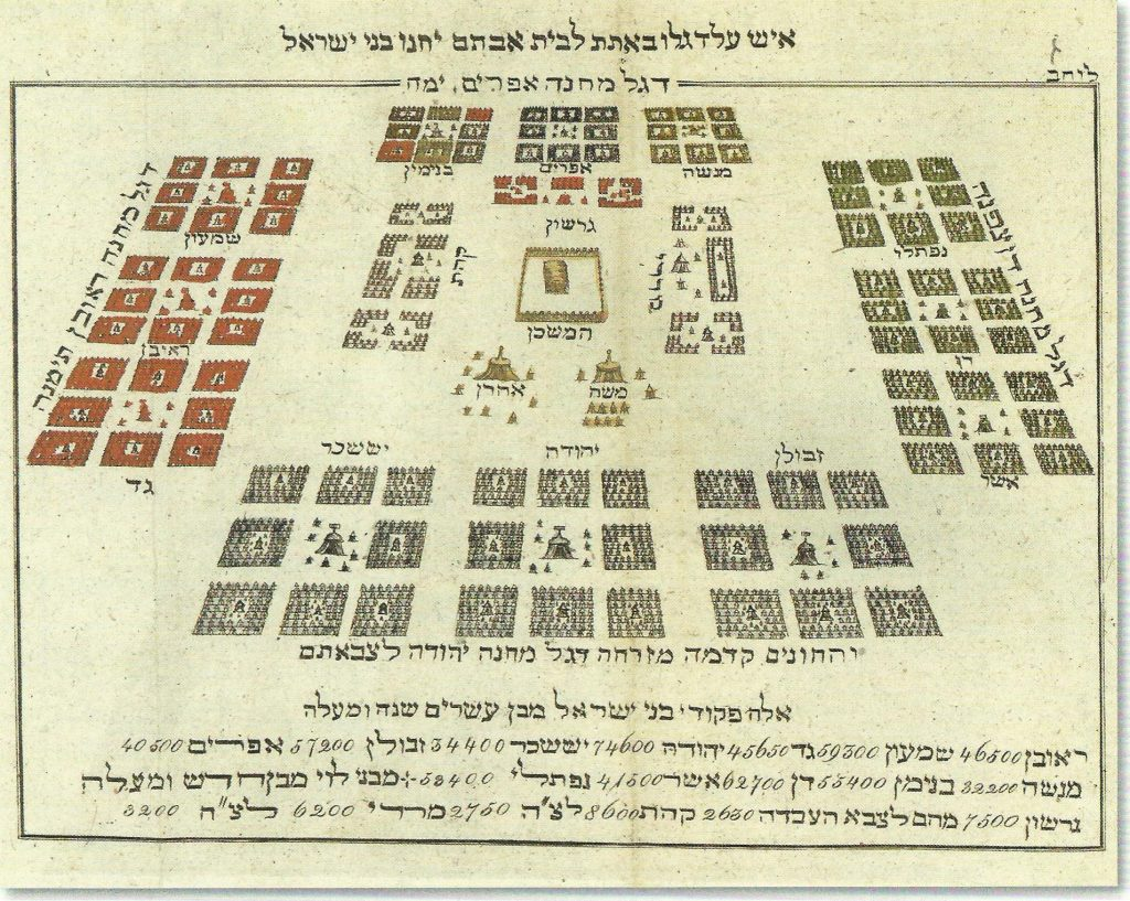Map of Jacob Oishpitz, איש על דגלו (1817)
