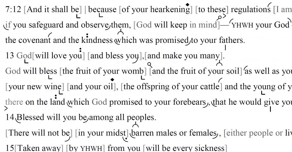 Detail of transtropilized translation of a portion of Parashat Éqev.