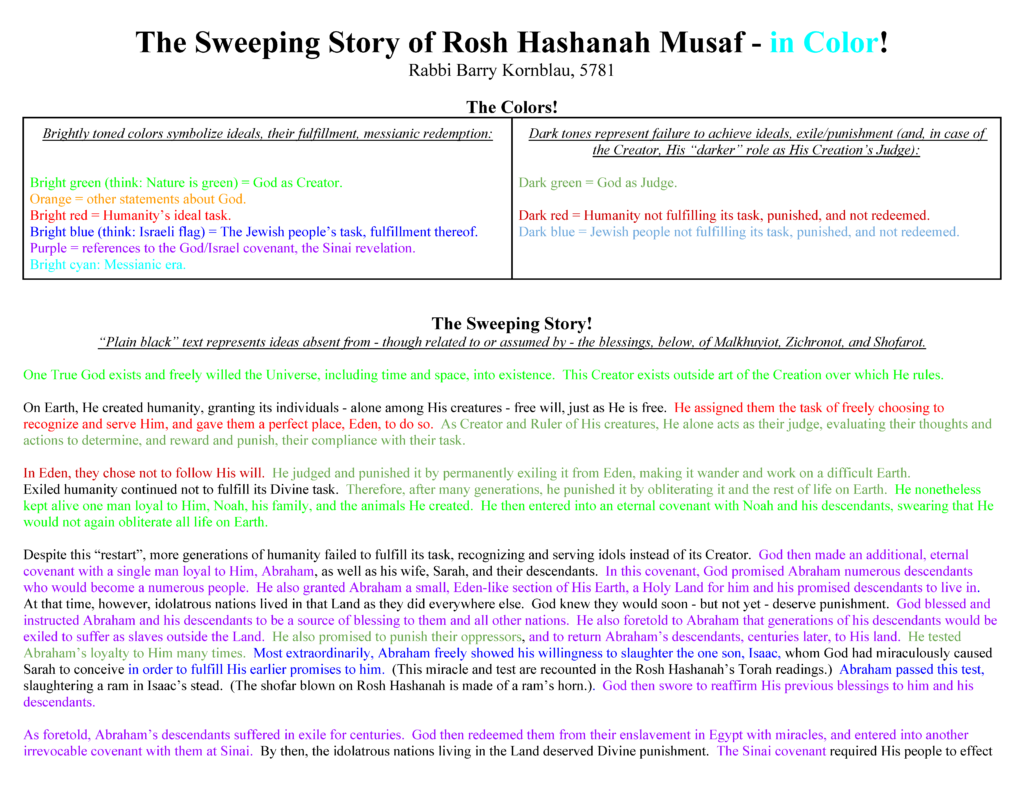 title page from The Sweeping Story of Rosh haShanah Musaf - in Color (Barry Kornblau 2020)!