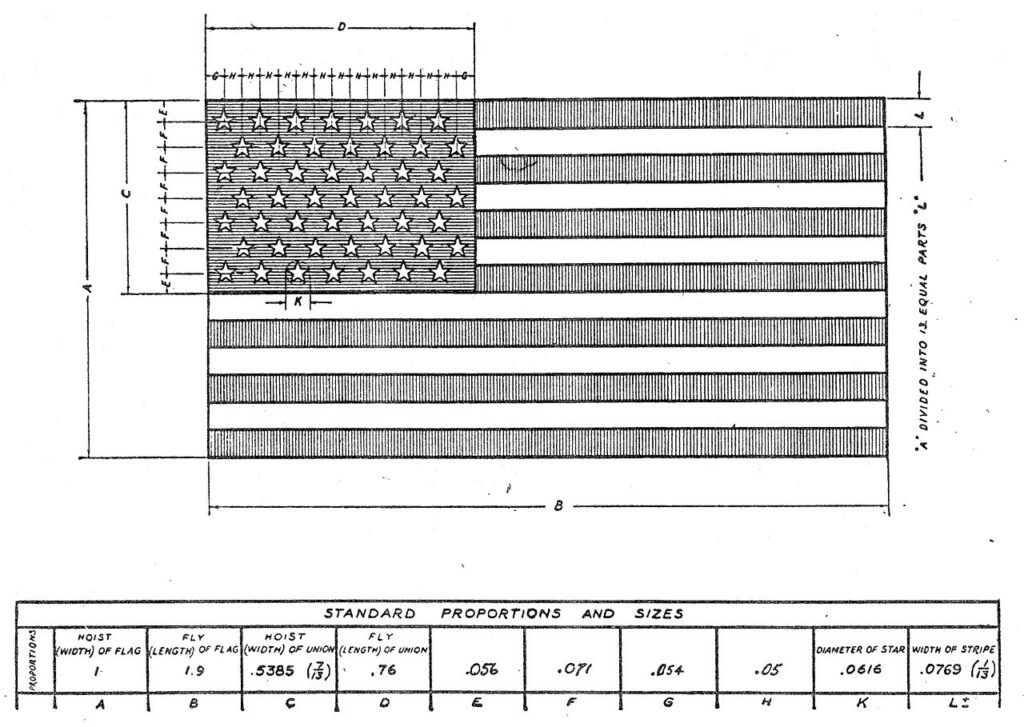 Construction sheet for the 1959 (49-star) Flag of the United States. This is the specification published in conjunction with s:Executive Order 10798, which defined the flag.